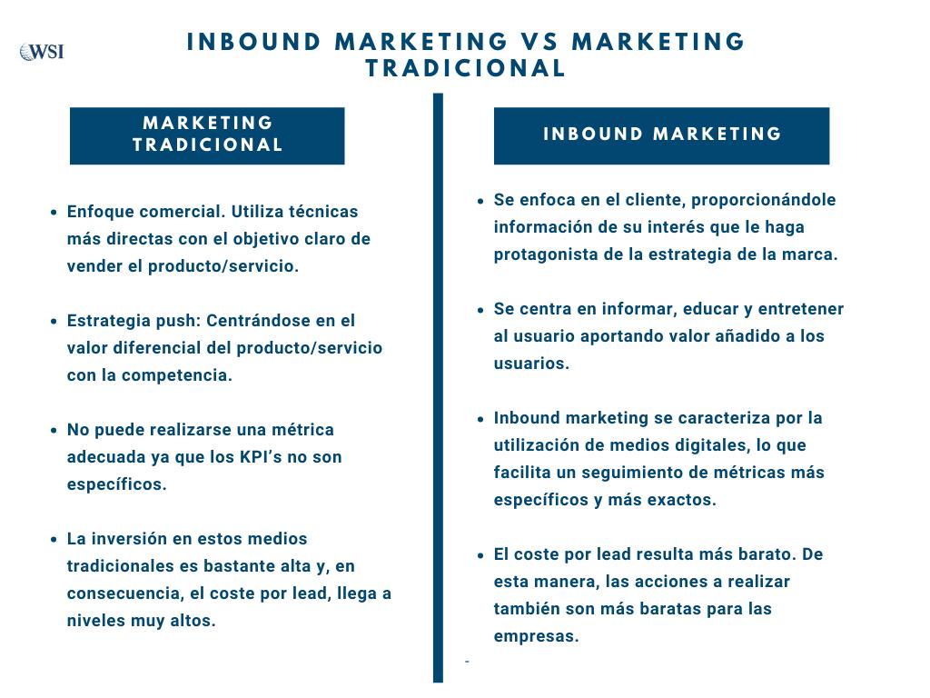 Inbound vs Tradition Marketing 6