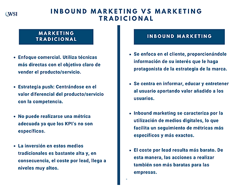 List of Differences Between Traditional and Inbound Marketing