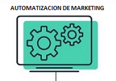 5 Pasos para automatizar su marketing